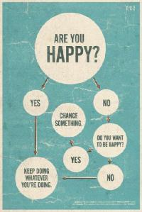 Happiness_Flow_Chart